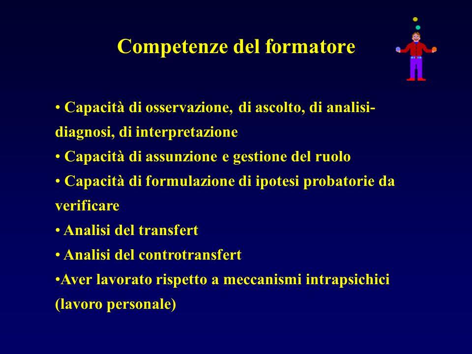 Competenze del formatore Capacità di osservazione, di ascolto, di analisi- diagnosi, di interpretazione Capacità di assunzione e gestione del ruolo Ca