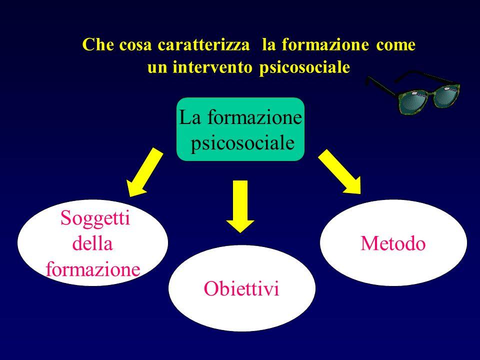 La formazione psicosociale Che cosa caratterizza la formazione come un intervento psicosociale Soggetti della formazione Obiettivi Metodo