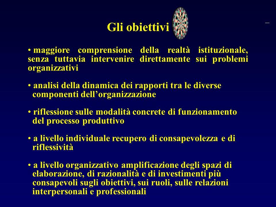 Gli obiettivi maggiore comprensione della realtà istituzionale, senza tuttavia intervenire direttamente sui problemi organizzativi analisi della dinam
