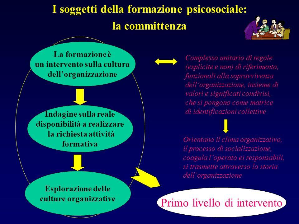 I soggetti della formazione psicosociale: la committenza La formazione è un intervento sulla cultura dellorganizzazione Complesso unitario di regole (