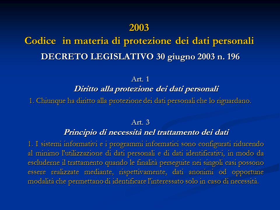 2003 Codice in materia di protezione dei dati personali DECRETO LEGISLATIVO 30 giugno 2003 n. 196 Art. 1 Diritto alla protezione dei dati personali 1.