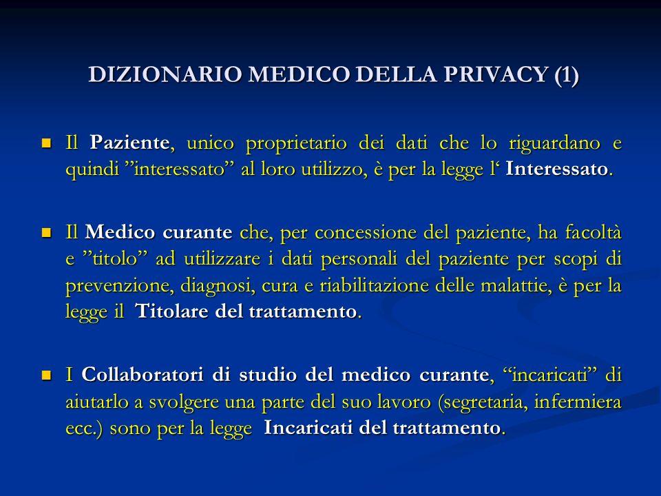 DIZIONARIO MEDICO DELLA PRIVACY (1) DIZIONARIO MEDICO DELLA PRIVACY (1) Il Paziente, unico proprietario dei dati che lo riguardano e quindi interessat