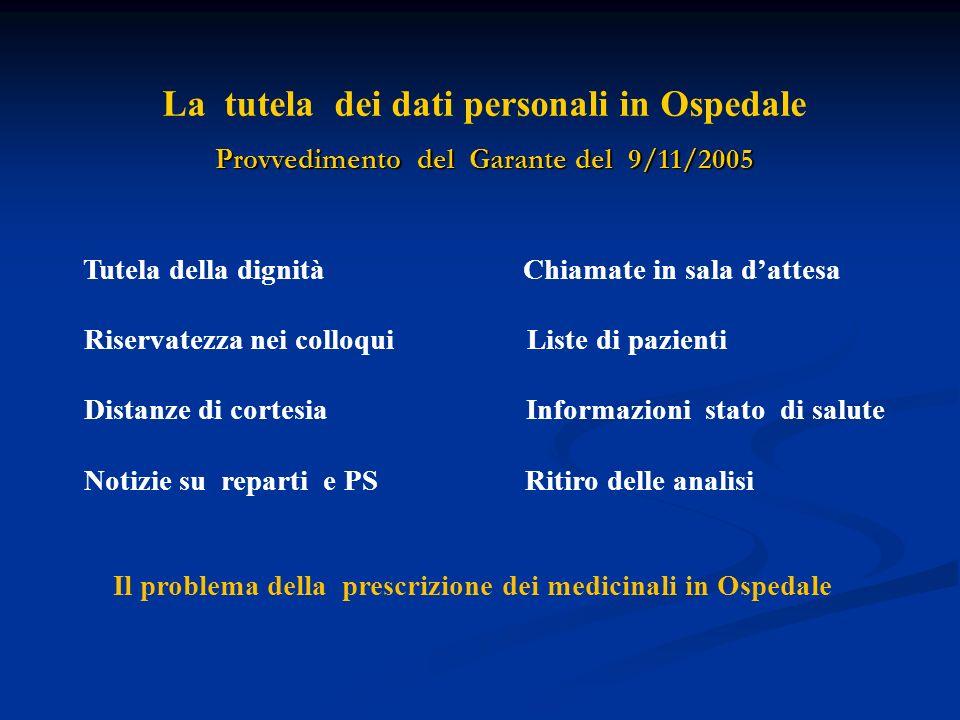 La tutela dei dati personali in Ospedale Provvedimento del Garante del 9/11/2005 Tutela della dignità Chiamate in sala dattesa Riservatezza nei colloq
