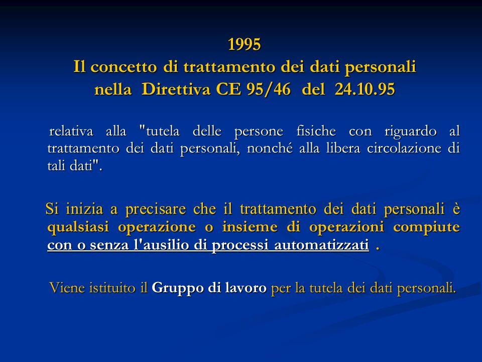 1996 Tutela delle persone e di altri soggetti rispetto al trattamento dei dati personali Legge 31 dicembre 1996 n.675 Legge 31 dicembre 1996 n.675 E la prima cosiddetta legge di tutela della privacy in Italia.