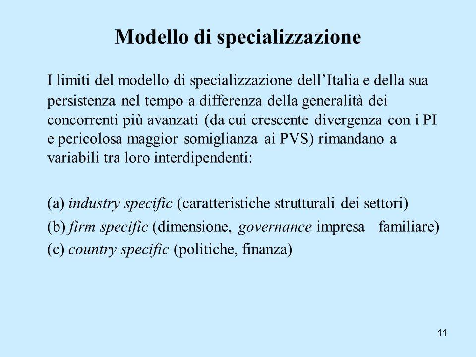 11 Modello di specializzazione I limiti del modello di specializzazione dellItalia e della sua persistenza nel tempo a differenza della generalità dei