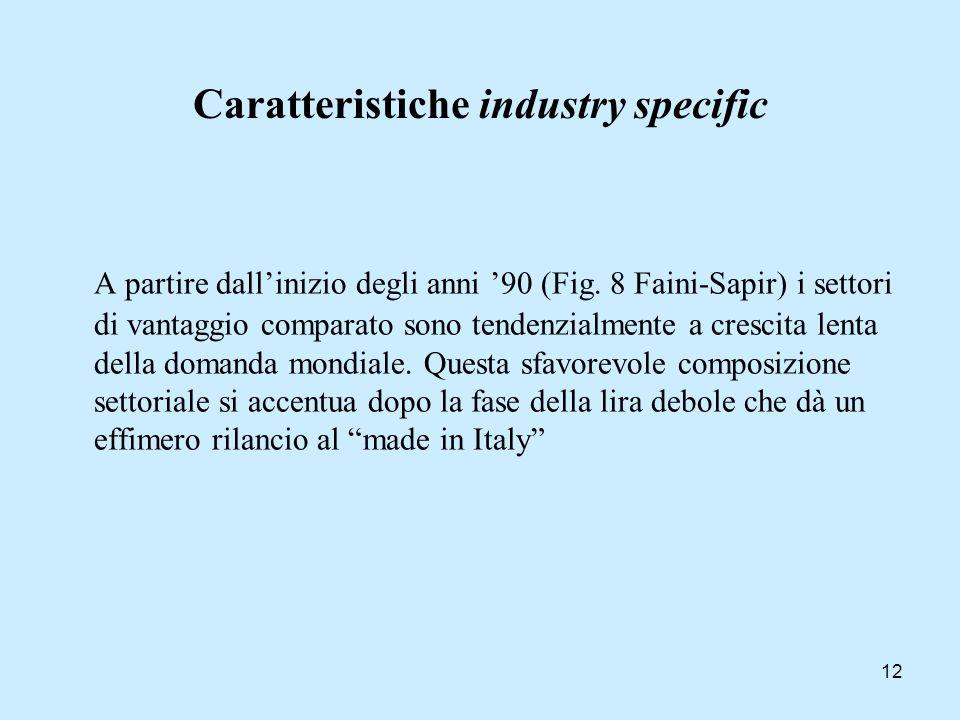 12 Caratteristiche industry specific A partire dallinizio degli anni 90 (Fig. 8 Faini-Sapir) i settori di vantaggio comparato sono tendenzialmente a c