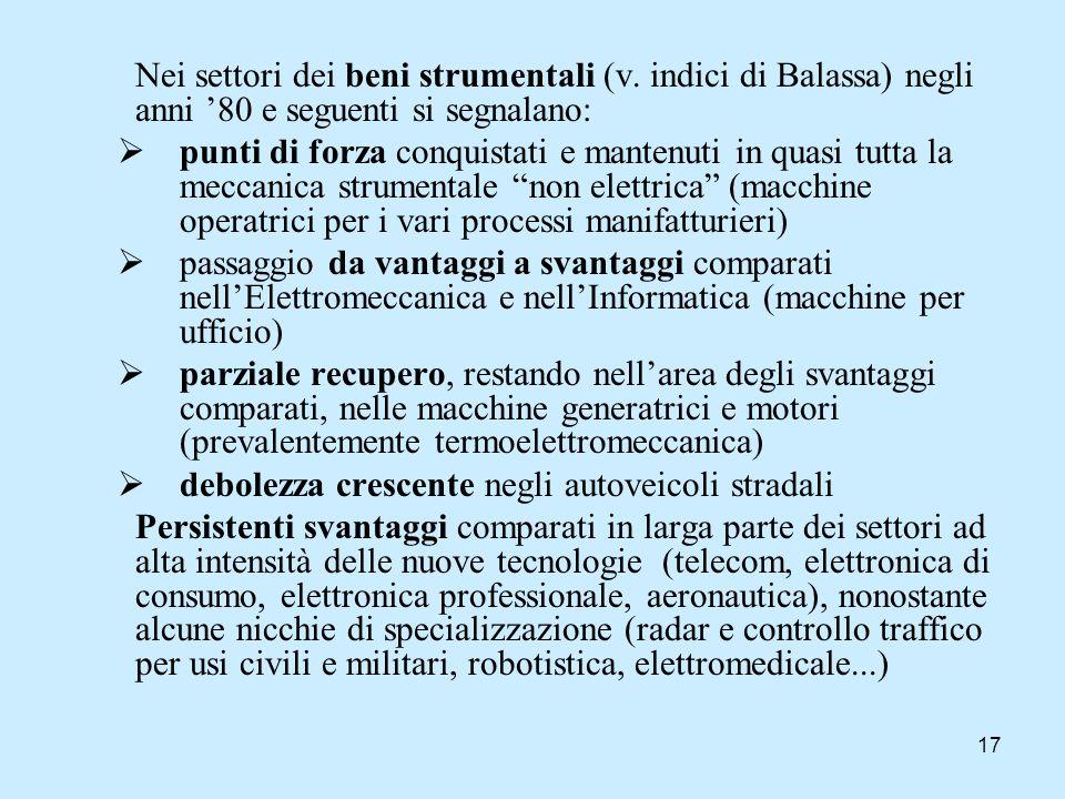 17 Nei settori dei beni strumentali (v. indici di Balassa) negli anni 80 e seguenti si segnalano: punti di forza conquistati e mantenuti in quasi tutt