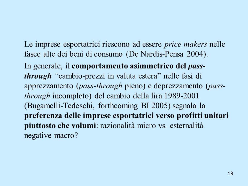 18 Le imprese esportatrici riescono ad essere price makers nelle fasce alte dei beni di consumo (De Nardis-Pensa 2004). In generale, il comportamento