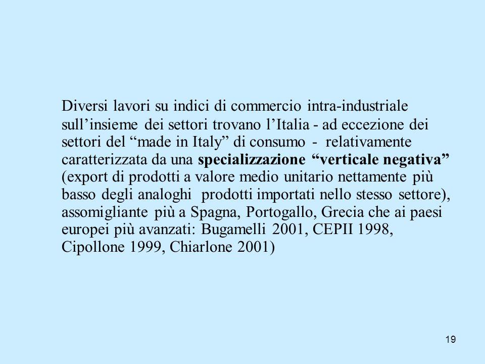 19 Diversi lavori su indici di commercio intra-industriale sullinsieme dei settori trovano lItalia - ad eccezione dei settori del made in Italy di con