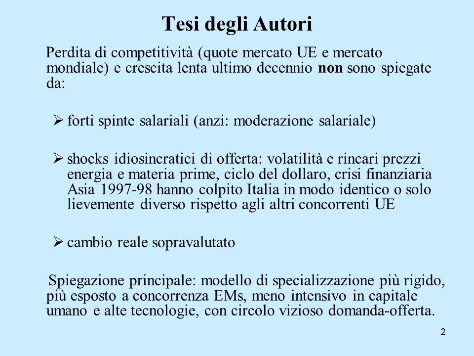 23 Principali indicatori delle imprese manifatturiere italiane per classi di addetti Fonte: ISTAT, Rapporto Annuale (2002)
