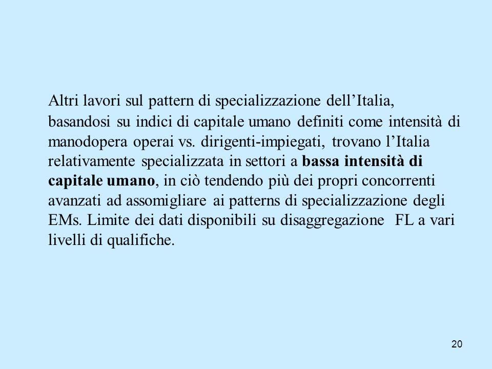 20 Altri lavori sul pattern di specializzazione dellItalia, basandosi su indici di capitale umano definiti come intensità di manodopera operai vs. dir