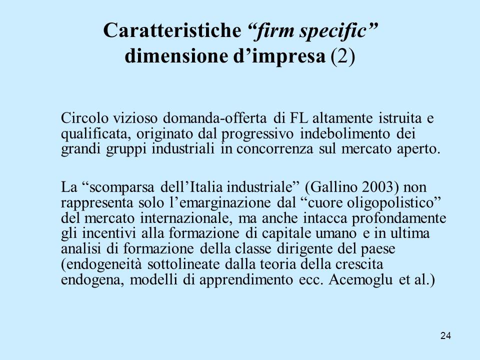 24 Caratteristiche firm specific dimensione dimpresa (2) Circolo vizioso domanda-offerta di FL altamente istruita e qualificata, originato dal progres