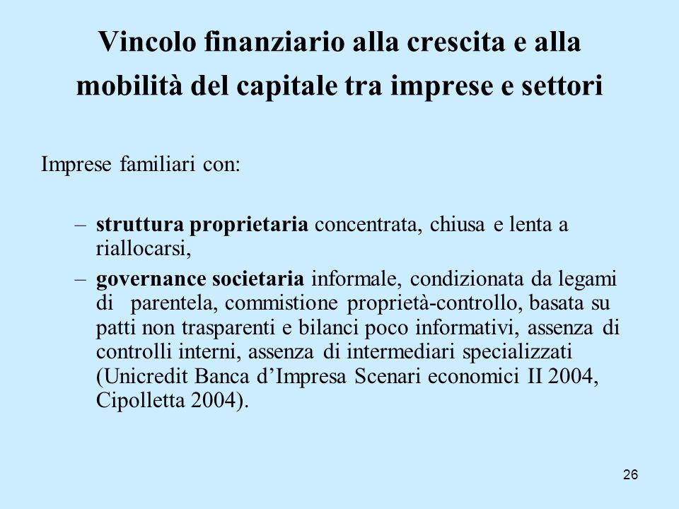 26 Vincolo finanziario alla crescita e alla mobilità del capitale tra imprese e settori Imprese familiari con: –struttura proprietaria concentrata, ch