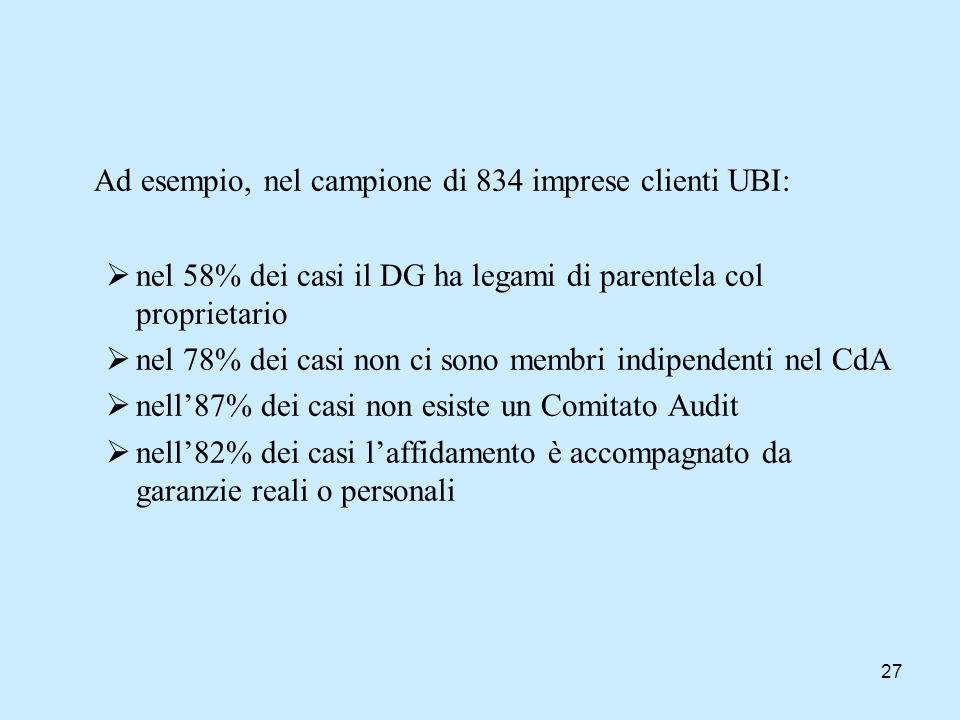 27 Ad esempio, nel campione di 834 imprese clienti UBI: nel 58% dei casi il DG ha legami di parentela col proprietario nel 78% dei casi non ci sono me