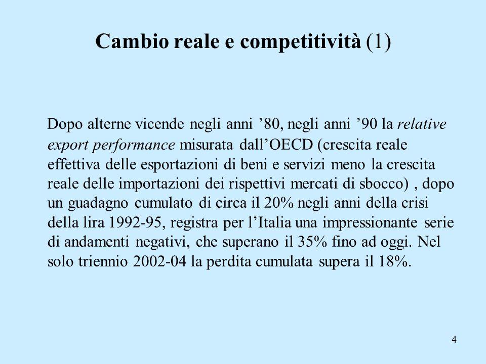 4 Cambio reale e competitività (1) Dopo alterne vicende negli anni 80, negli anni 90 la relative export performance misurata dallOECD (crescita reale