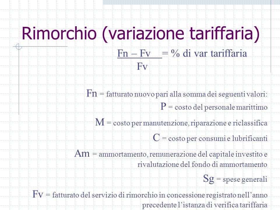 Rimorchio (variazione tariffaria) Fn – Fv = % di var tariffaria Fv Fn = fatturato nuovo pari alla somma dei seguenti valori: P = costo del personale m