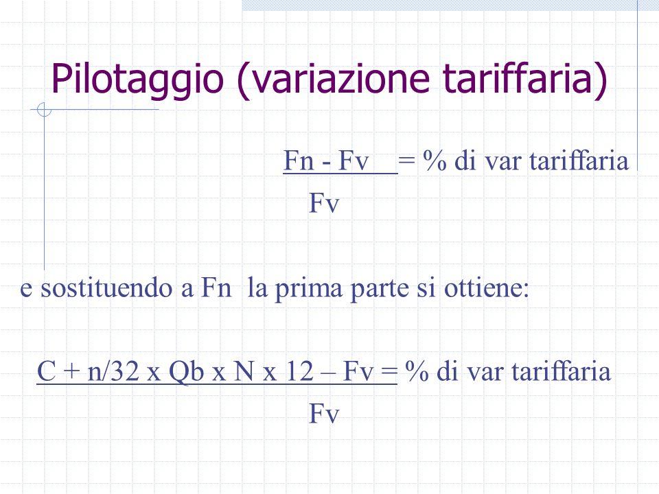 Pilotaggio (variazione tariffaria) Fn - Fv = % di var tariffaria Fv e sostituendo a Fn la prima parte si ottiene: C + n/32 x Qb x N x 12 – Fv = % di v