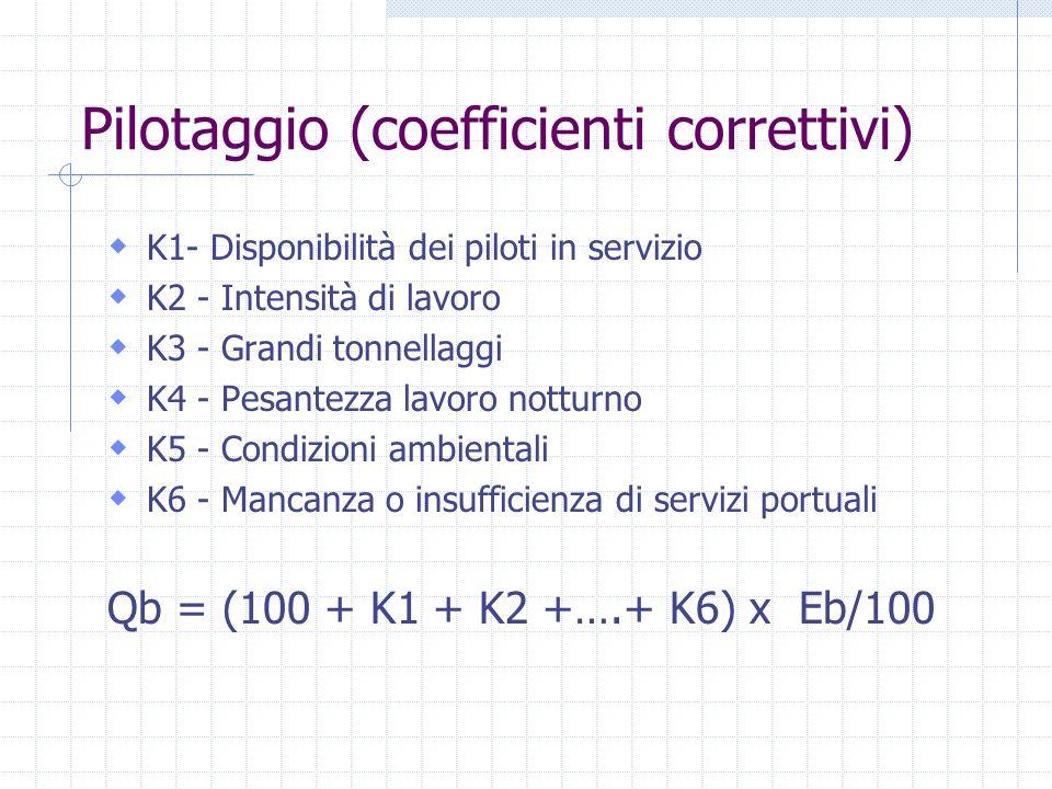 Pilotaggio (coefficienti correttivi) K1- Disponibilità dei piloti in servizio K2 - Intensità di lavoro K3 - Grandi tonnellaggi K4 - Pesantezza lavoro