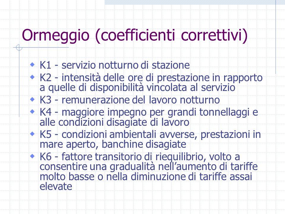 Ormeggio (coefficienti correttivi) K1 - servizio notturno di stazione K2 - intensità delle ore di prestazione in rapporto a quelle di disponibilità vi