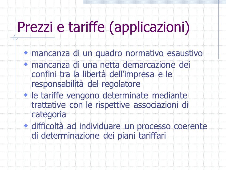Prezzi e tariffe (applicazioni) mancanza di un quadro normativo esaustivo mancanza di una netta demarcazione dei confini tra la libertà dellimpresa e