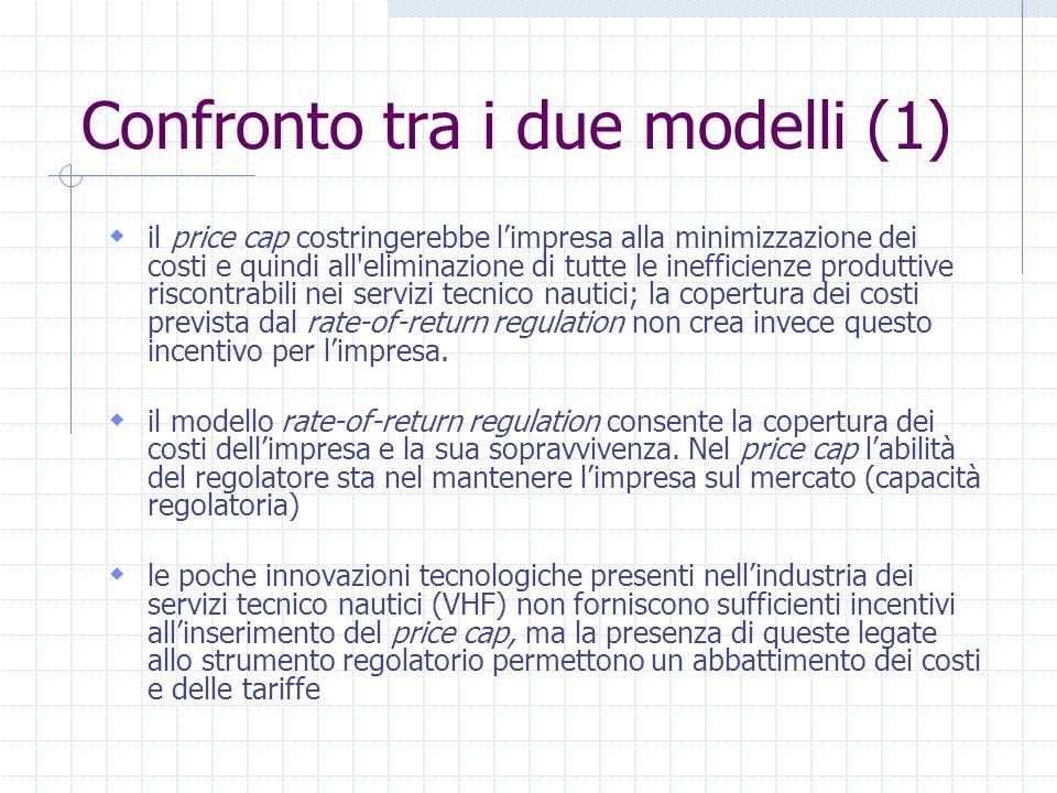 Confronto tra i due modelli (1) il price cap costringerebbe limpresa alla minimizzazione dei costi e quindi all'eliminazione di tutte le inefficienze