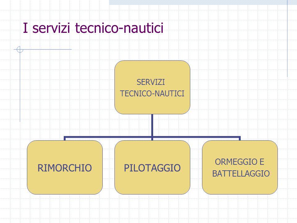 I servizi tecnico-nautici SERVIZI TECNICO- NAUTICI RIMORCHIOPILOTAGGIO ORMEGGIO E BATTELLAGGIO