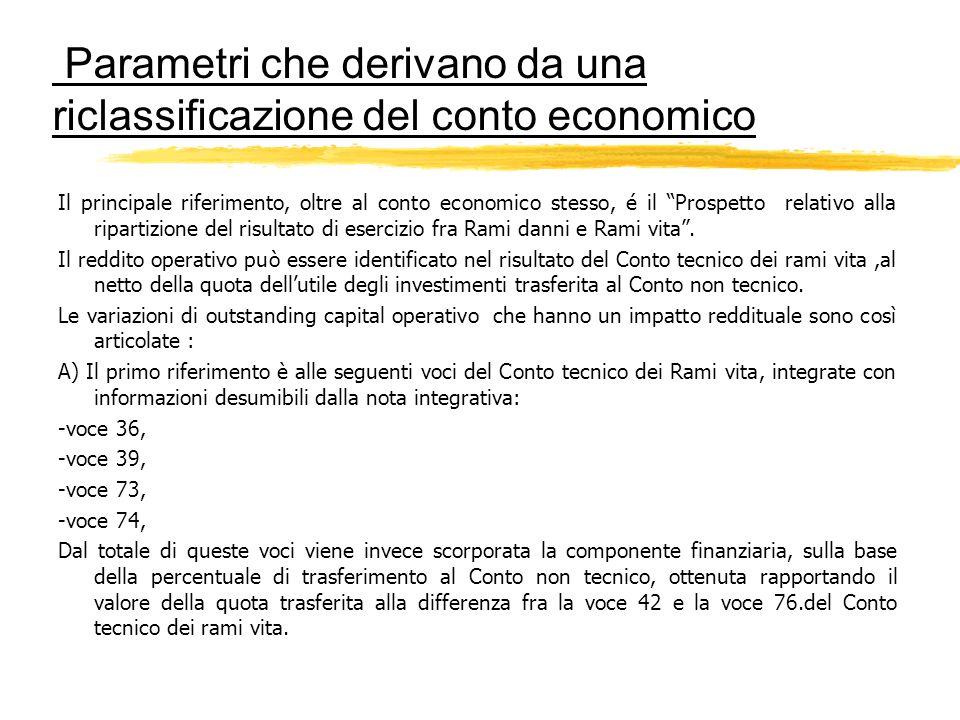 Parametri che derivano da una riclassificazione del conto economico Il principale riferimento, oltre al conto economico stesso, é il Prospetto relativ