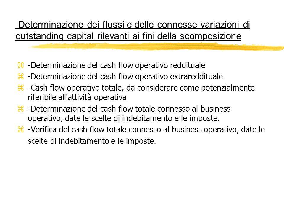 Determinazione dei flussi e delle connesse variazioni di outstanding capital rilevanti ai fini della scomposizione z-Determinazione del cash flow oper