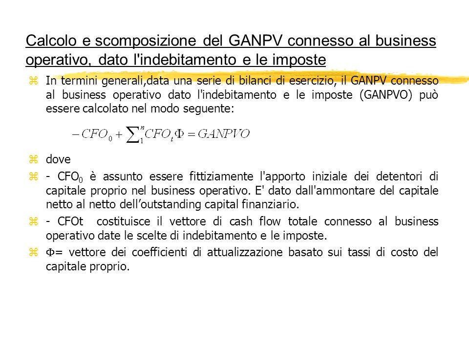 Calcolo e scomposizione del GANPV connesso al business operativo, dato l'indebitamento e le imposte zIn termini generali,data una serie di bilanci di
