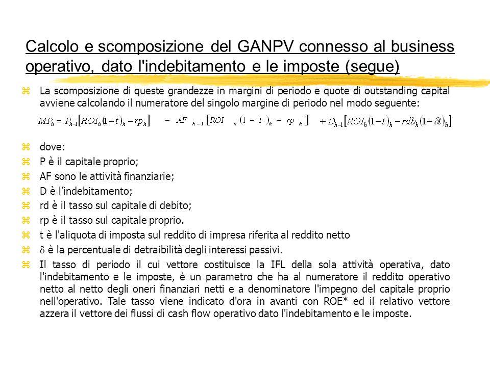 Calcolo e scomposizione del GANPV connesso al business operativo, dato l'indebitamento e le imposte (segue) zLa scomposizione di queste grandezze in m