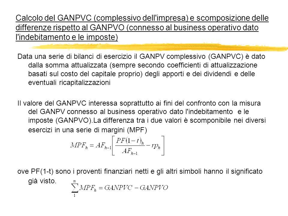 Calcolo del GANPVC (complessivo dell'impresa) e scomposizione delle differenze rispetto al GANPVO (connesso al business operativo dato l'indebitamento