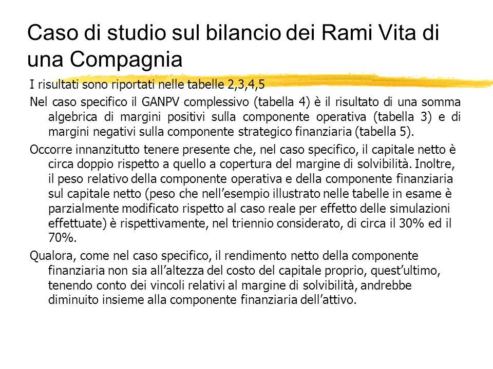 Caso di studio sul bilancio dei Rami Vita di una Compagnia I risultati sono riportati nelle tabelle 2,3,4,5 Nel caso specifico il GANPV complessivo (t