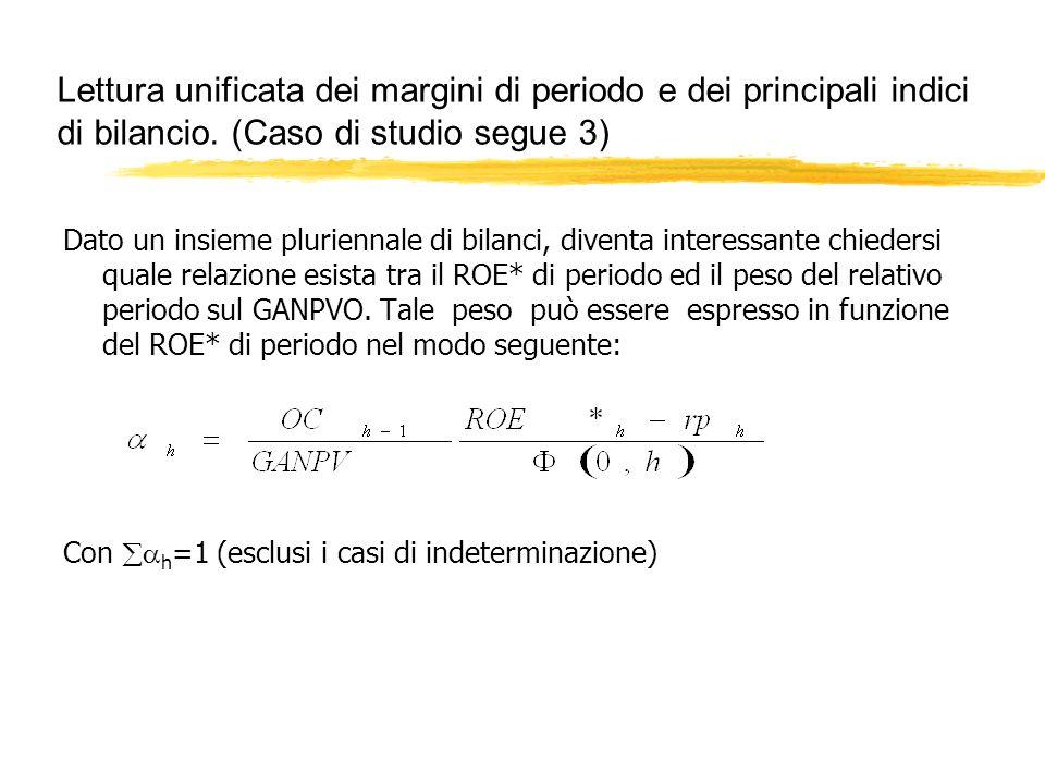 Lettura unificata dei margini di periodo e dei principali indici di bilancio. (Caso di studio segue 3) Dato un insieme pluriennale di bilanci, diventa