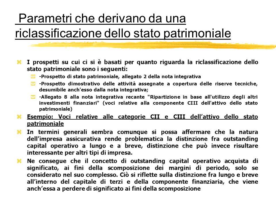 Parametri che derivano da una riclassificazione dello stato patrimoniale zI prospetti su cui ci si è basati per quanto riguarda la riclassificazione d
