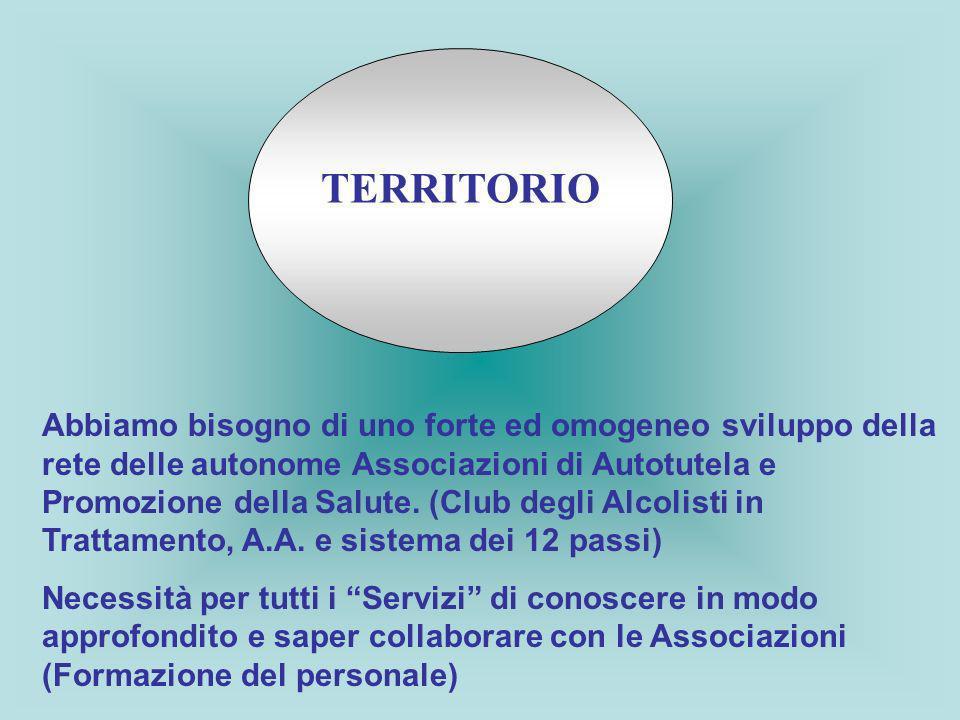 TERRITORIO Abbiamo bisogno di uno forte ed omogeneo sviluppo della rete delle autonome Associazioni di Autotutela e Promozione della Salute. (Club deg