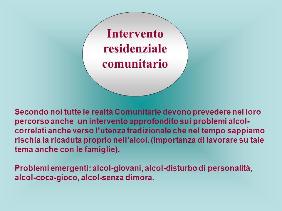 Intervento residenziale comunitario Secondo noi tutte le realtà Comunitarie devono prevedere nel loro percorso anche un intervento approfondito sui pr