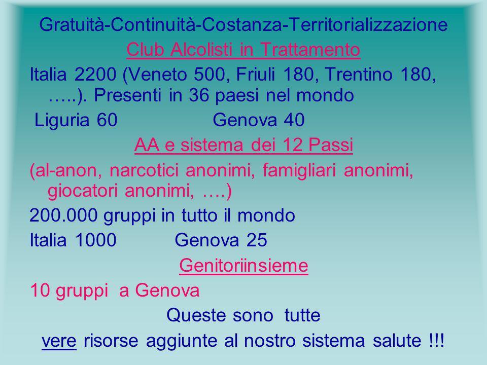 Gratuità-Continuità-Costanza-Territorializzazione Club Alcolisti in Trattamento Italia 2200 (Veneto 500, Friuli 180, Trentino 180, …..). Presenti in 3