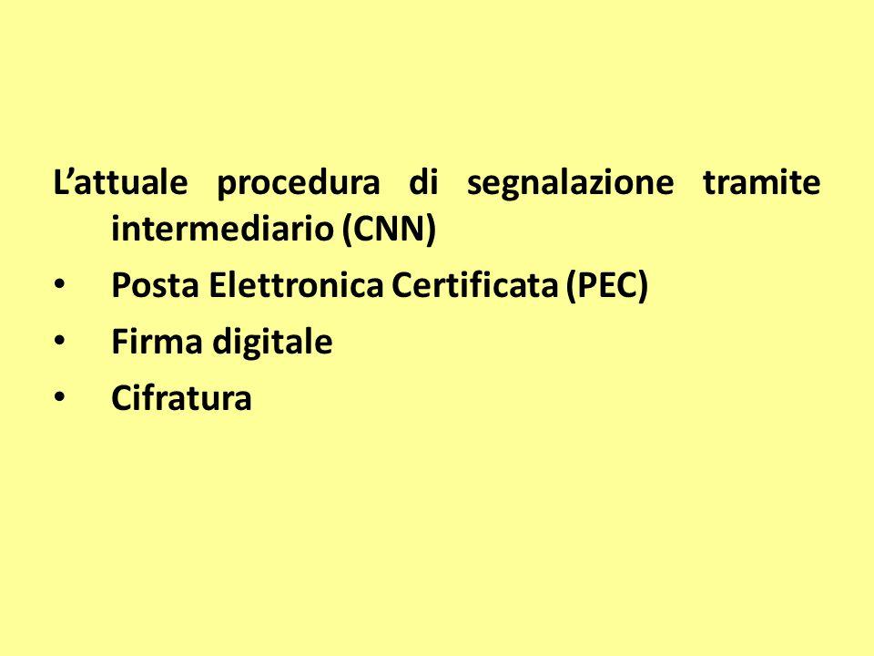 Lattuale procedura di segnalazione tramite intermediario (CNN) Posta Elettronica Certificata (PEC) Firma digitale Cifratura