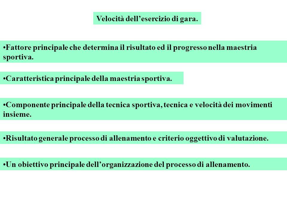 Velocità dellesercizio di gara. Fattore principale che determina il risultato ed il progresso nella maestria sportiva. Caratteristica principale della