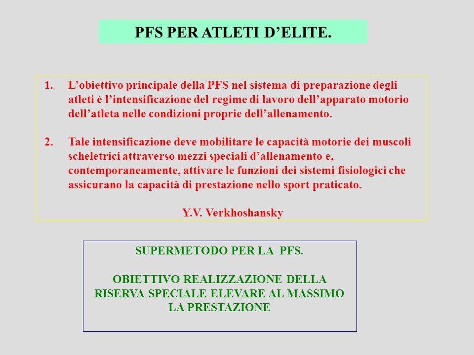 PFS PER ATLETI DELITE. 1.Lobiettivo principale della PFS nel sistema di preparazione degli atleti è lintensificazione del regime di lavoro dellapparat
