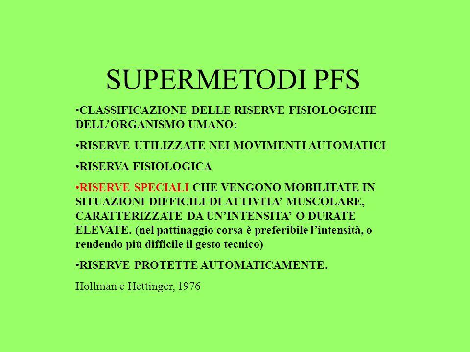 SUPERMETODI PFS CLASSIFICAZIONE DELLE RISERVE FISIOLOGICHE DELLORGANISMO UMANO: RISERVE UTILIZZATE NEI MOVIMENTI AUTOMATICI RISERVA FISIOLOGICA RISERV