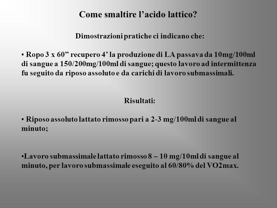 Come smaltire lacido lattico? Dimostrazioni pratiche ci indicano che: Ropo 3 x 60 recupero 4 la produzione di LA passava da 10mg/100ml di sangue a 150