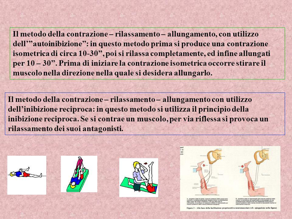 Il metodo della contrazione – rilassamento – allungamento, con utilizzo dellautoinibizione: in questo metodo prima si produce una contrazione isometri