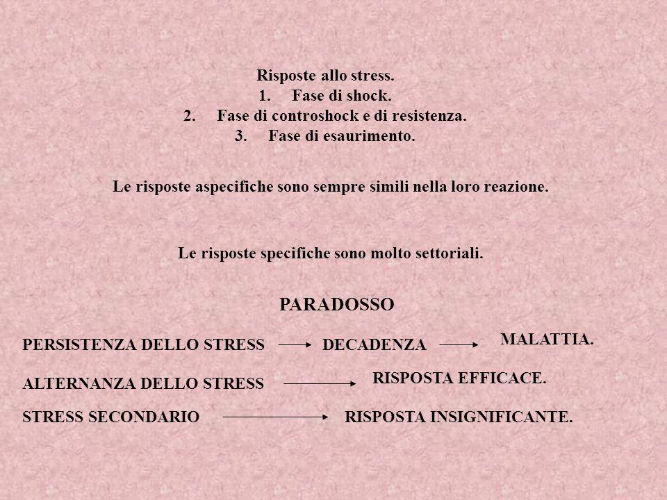 PRINCIPI PER LE MODALITA DI LAVORO SULLO STRACHING.