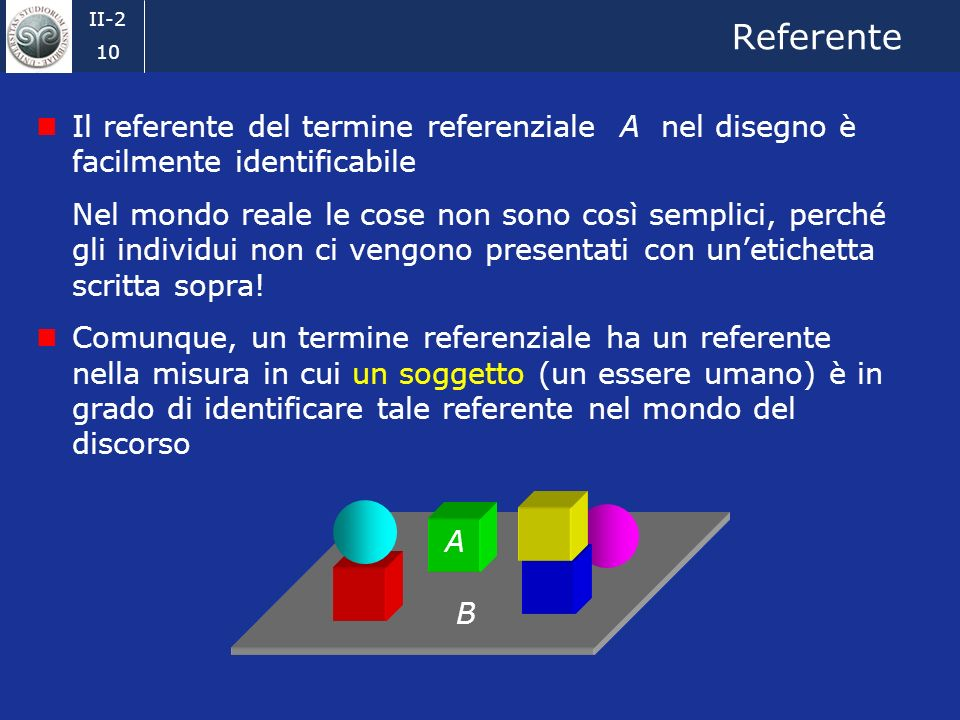 II-2 9 Valutazione di un enunciato semplice Consideriamo ad esempio il primo enunciato: A è un cubo Questo enunciato è vero nel mondo del discorso gra