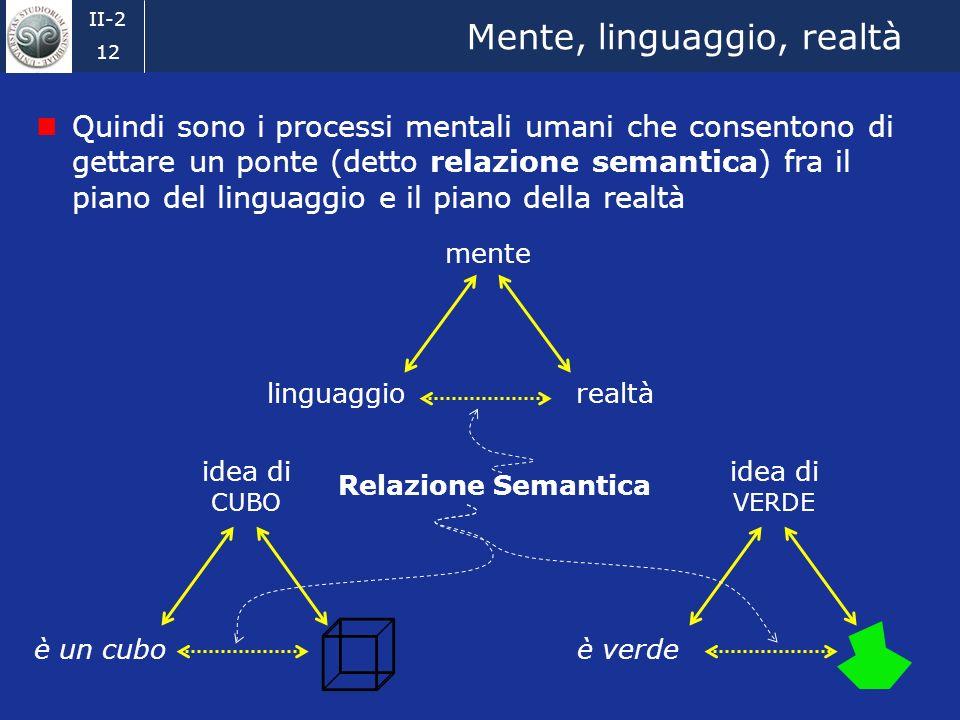 II-2 11 Significato e condizioni di verità Il significato di un termine predicativo, come è un cubo, è dato dalle sue condizioni di verità In altre pa