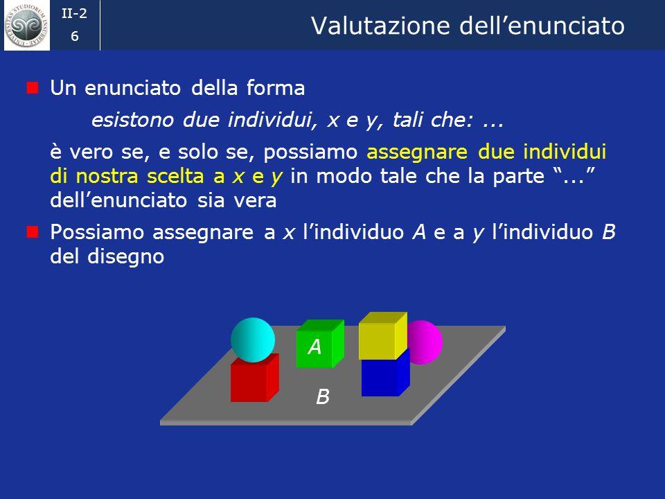 II-2 5 Il principio di composizione (2) Seguendo il principio di composizione, il nostro compito sarà valutare lenunciato complesso cè un cubo verde s