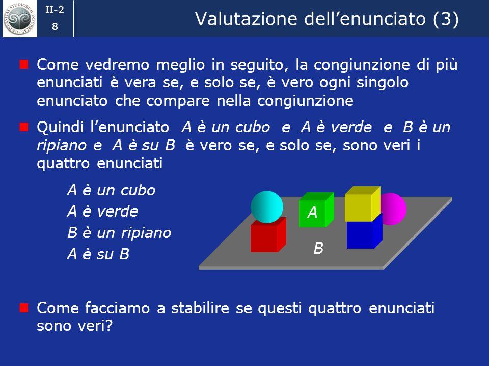 II-2 7 Valutazione dellenunciato (2) Fatti questi assegnamenti la parte rimanente dellenunciato diventa: A è un cubo e A è verde e B è un ripiano e A