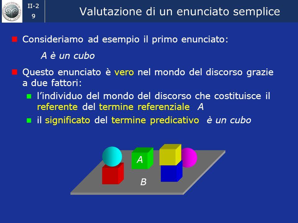 II-2 8 Valutazione dellenunciato (3) Come vedremo meglio in seguito, la congiunzione di più enunciati è vera se, e solo se, è vero ogni singolo enunci