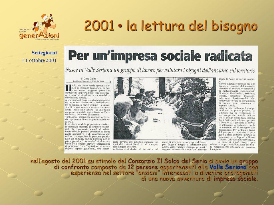 2001 la lettura del bisogno nellagosto del 2001 su stimolo del Consorzio Il Solco del Serio si avvia un gruppo di confronto composto da 12 persone app